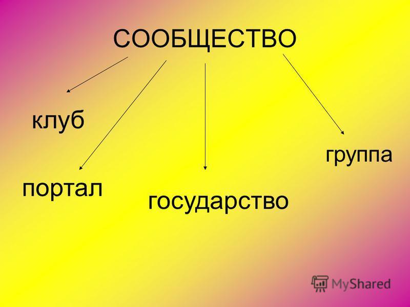 СООБЩЕСТВО клуб государство группа портал