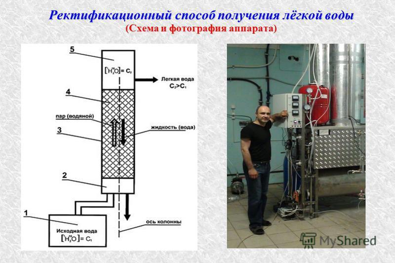 Ректификационный способ получения лёгкой воды (Схема и фотография аппарата)