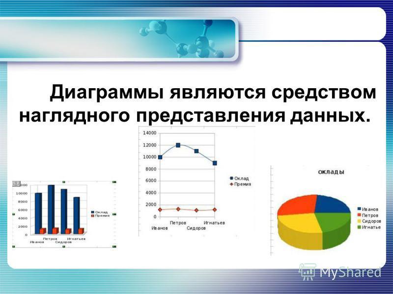 Диаграммы являются средством наглядного представления данных.