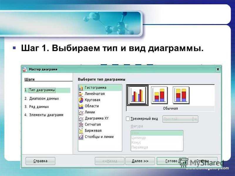 Шаг 1. Выбираем тип и вид диаграммы. www.themegallery.com