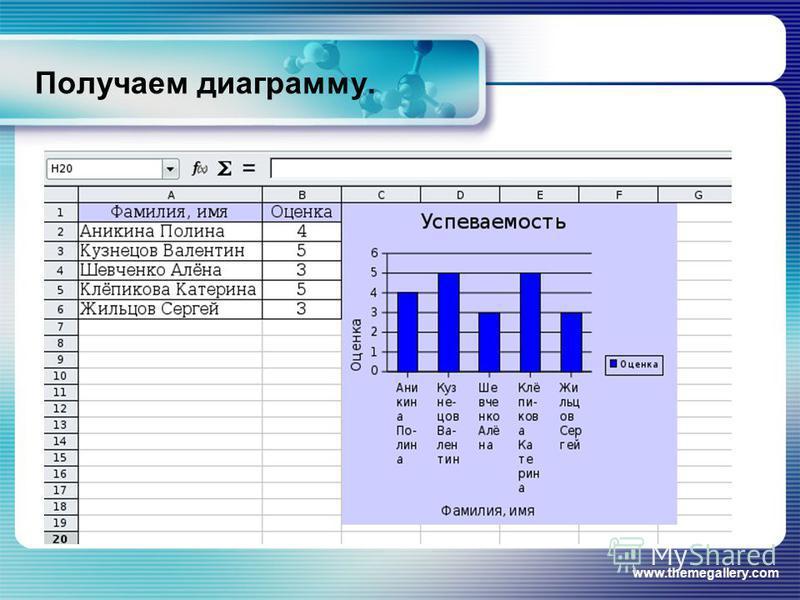 Получаем диаграмму. www.themegallery.com
