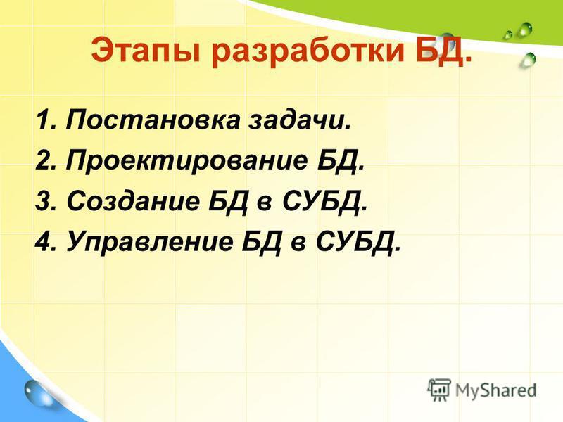 Этапы разработки БД. 1. Постановка задачи. 2. Проектирование БД. 3. Создание БД в СУБД. 4. Управление БД в СУБД.