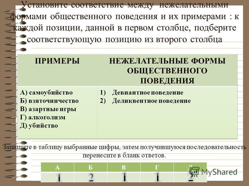 Установите соответствие между нежелательными формами общественного поведения и их примерами : к каждой позиции, данной в первом столбце, подберите соответствующую позицию из второго столбца Запишите в таблицу выбранные цифры, затем получившуюся после