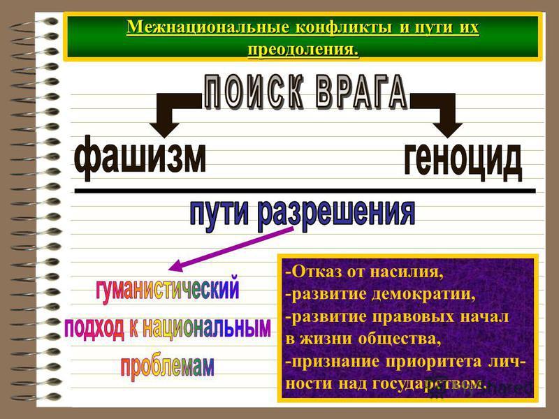 -Отказ от насилия, -развитие демократии, -развитие правовых начал в жизни общества, -признание приоритета личности над государством.