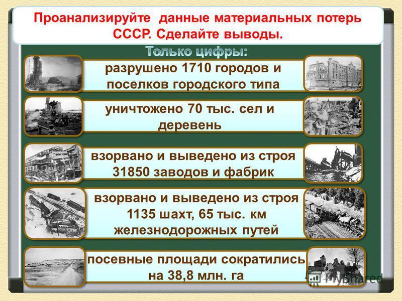 разрушено 1710 городов и поселков городского типа уничтожено 70 тыс. сел и деревень взорвано и выведено из строя 31850 заводов и фабрик взорвано и выведено из строя 1135 шахт, 65 тыс. км железнодорожных путей посевные площади сократились на 38,8 млн.