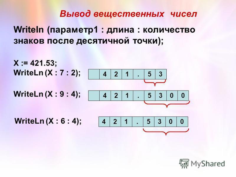 Writeln (параметр 1 : длина : количество знаков после десятичной точки); Вывод вещественных чисел X := 421.53; WriteLn (X : 7 : 2); 421.53 WriteLn (X : 9 : 4); 421.5300 WriteLn (X : 6 : 4); 421.5300