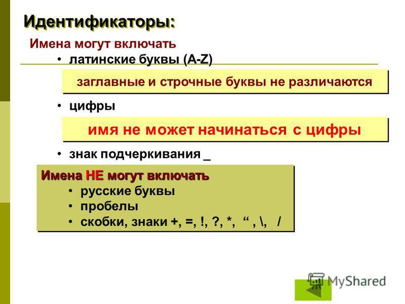 Идентификаторы: Имена могут включать латинские буквы (A-Z) цифры знак подчеркивания _ заглавные и строчные буквы не различаются Имена НЕ могут включать русские буквы пробелы скобки, знаки +, =, !, ?, *,, \, / Имена НЕ могут включать русские буквы про