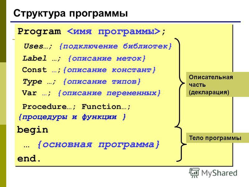 Структура программы Program ; Uses…; {подключение библиотек} Label …; {описание меток} Const …;{описание констант} Type …; {описание типов} Var …; {описание переменных} Proсedure…; Function…; {процедуры и функции } begin … {основная программа} end. P