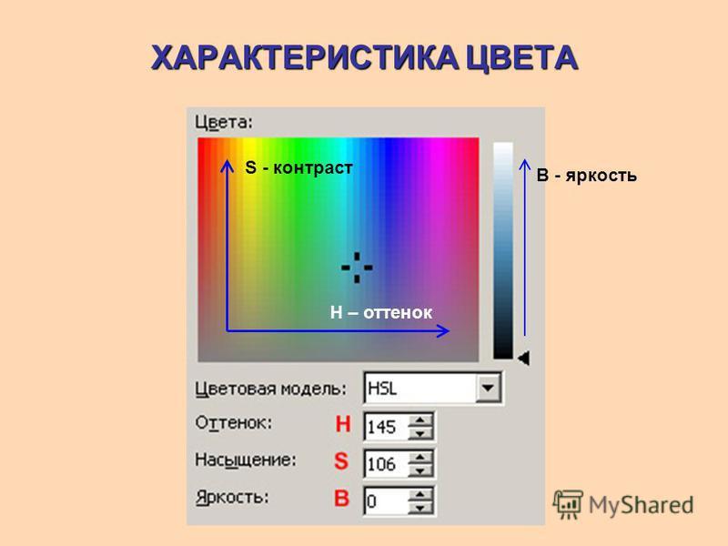 Давыдова Е.В., школа 444 ХАРАКТЕРИСТИКА ЦВЕТА S - контраст H – оттенок B - яркость