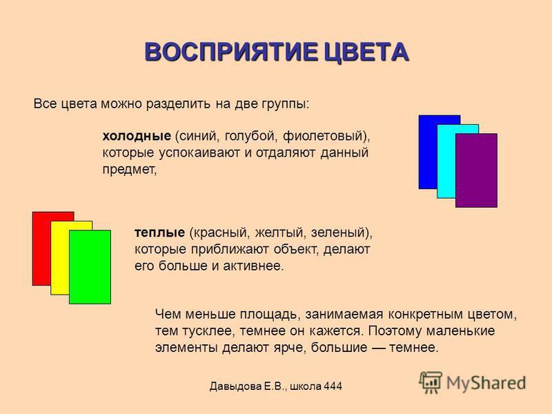 Давыдова Е.В., школа 444 ВОСПРИЯТИЕ ЦВЕТА Все цвета можно разделить на две группы: Чем меньше площадь, занимаемая конкретным цветом, тем тусклее, темнее он кажется. Поэтому маленькие элементы делают ярче, большие темнее. теплые (красный, желтый, зеле