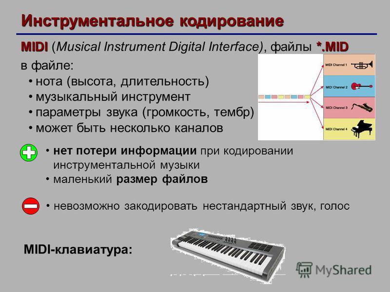 Инструментальное кодирование MIDI*.MID MIDI (Musical Instrument Digital Interface), файлы *.MID в файле: нота (высота, длительность) музыкальный инструмент параметры звука (громкость, тембр) может быть несколько каналов нет потери информации при коди