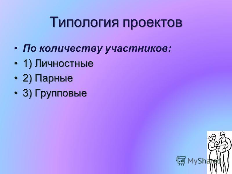 Типология проектов По количеству участников: 1) Личностные 1) Личностные 2) Парные 2) Парные 3) Групповые 3) Групповые