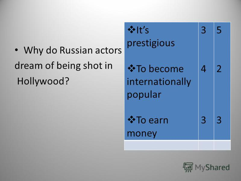Why do Russian actors dream of being shot in Hollywood? Its prestigious To become internationally popular To earn money 34 334 3 52 352 3