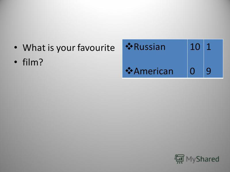 What is your favourite film? Russian American 10 0 1919