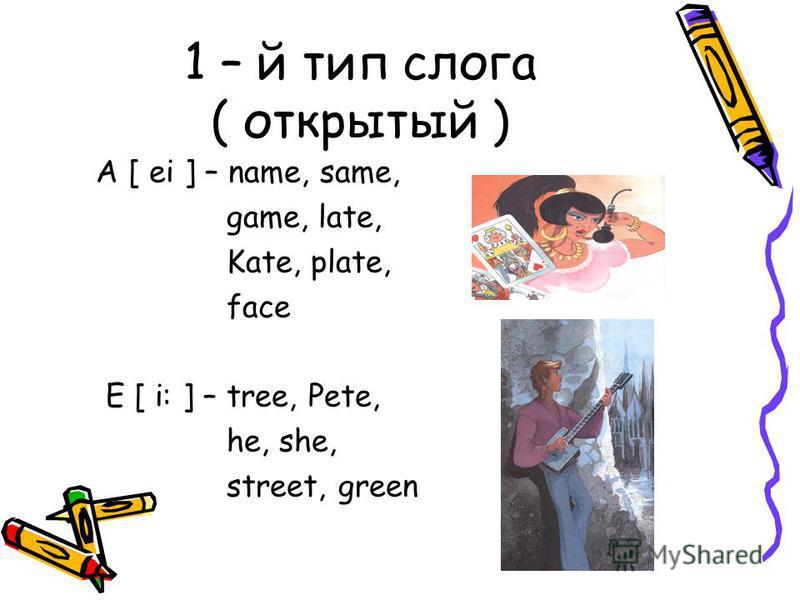 1 – й тип слога ( открытый ) A [ ei ] – name, same, game, late, Kate, plate, face E [ i: ] – tree, Pete, he, she, street, green