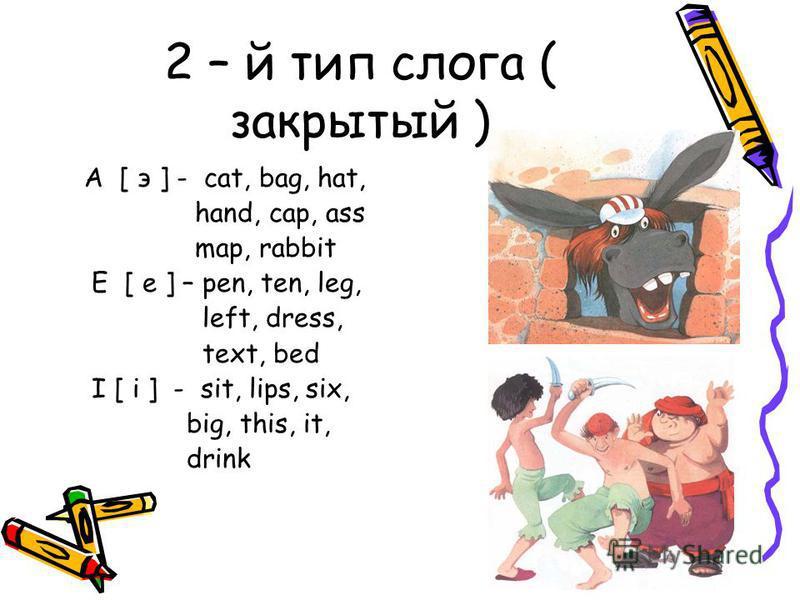 2 – й тип слога ( закрытый ) A [ э ] - cat, bag, hat, hand, cap, ass map, rabbit E [ e ] – pen, ten, leg, left, dress, text, bed I [ i ] - sit, lips, six, big, this, it, drink