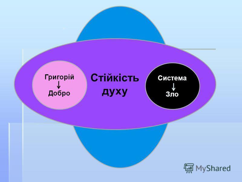 Стійкість духу Григорій Добро Система Зло