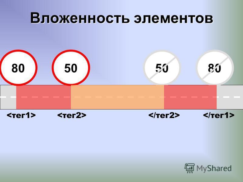 Вложенность элементов 50 80