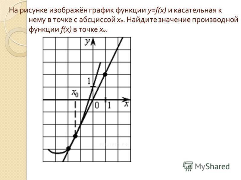 На рисунке изображён график функции y=f(x) и касательная к нему в точке с абсциссой x 0. Найдите значение производной функции f(x) в точке x 0. На рисунке изображён график функции y=f(x) и касательная к нему в точке с абсциссой x 0. Найдите значение