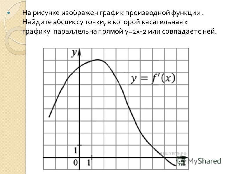 На рисунке изображен график производной функции. Найдите абсциссу точки, в которой касательная к графику параллельна прямой у =2 х -2 или совпадает с ней.