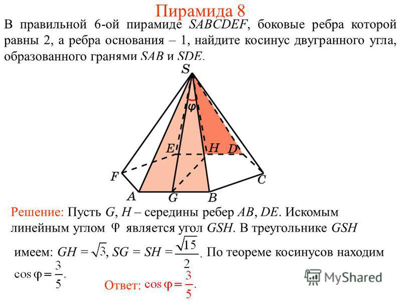 В правильной 6-ой пирамиде SABCDEF, боковые ребра которой равны 2, а ребра основания – 1, найдите косинус двугранного угла, образованного гранями SAB и SDE. Ответ: Решение: Пусть G, H – середины ребер AB, DE. Искомым линейным углом является угол GSH.