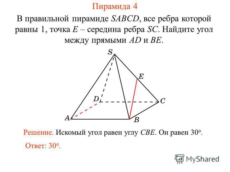 В правильной пирамиде SABCD, все ребра которой равны 1, точка E – середина ребра SC. Найдите угол между прямыми AD и BE. Ответ: 30 о. Решение. Искомый угол равен углу CBE. Он равен 30 о. Пирамида 4