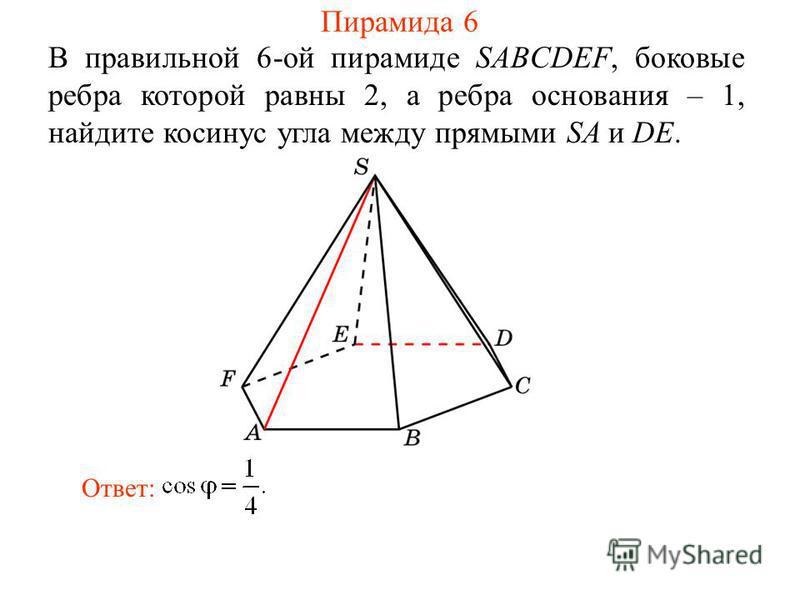 В правильной 6-ой пирамиде SABCDEF, боковые ребра которой равны 2, а ребра основания – 1, найдите косинус угла между прямыми SA и DE. Ответ: Пирамида 6