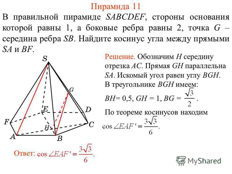 В правильной пирамиде SABCDEF, стороны основания которой равны 1, а боковые ребра равны 2, точка G – середина ребра SB. Найдите косинус угла между прямыми SA и BF. Пирамида 11 Ответ: Решение. Обозначим H середину отрезка AC. Прямая GH параллельна SA.