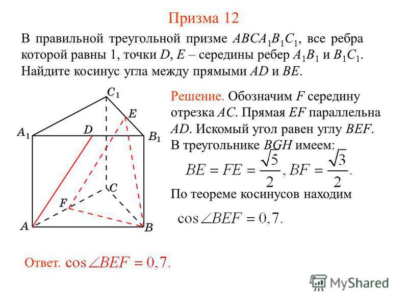В правильной треугольной призме ABCA 1 B 1 C 1, все ребра которой равны 1, точки D, E – середины ребер A 1 B 1 и B 1 C 1. Найдите косинус угла между прямыми AD и BE. Призма 12 Решение. Обозначим F середину отрезка AC. Прямая EF параллельна AD. Искомы