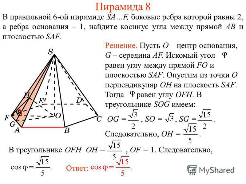 В правильной 6-ой пирамиде SA…F, боковые ребра которой равны 2, а ребра основания – 1, найдите косинус угла между прямой AB и плоскостью SAF. Пирамида 8 Решение. Пусть O – центр основания, G – середина AF. Искомый угол равен углу между прямой FO и пл