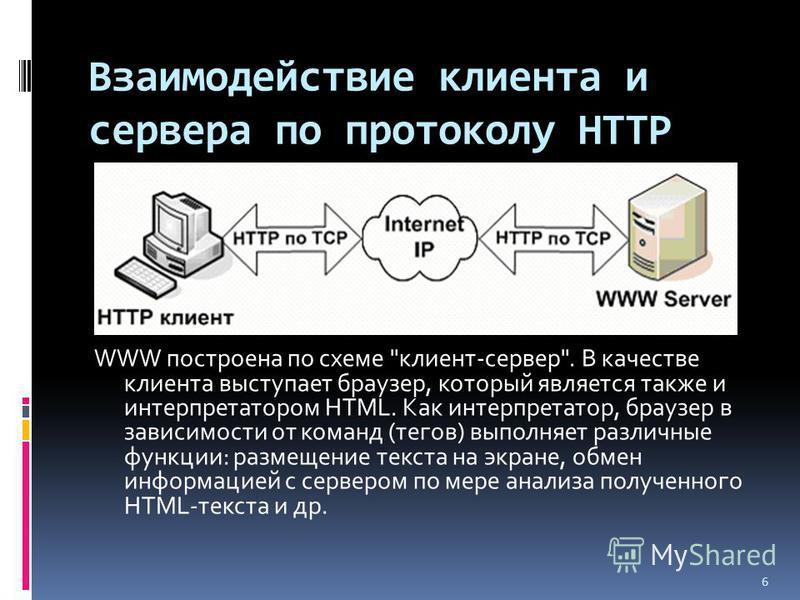 Взаимодействие клиента и сервера по протоколу HTTP WWW построена по схеме