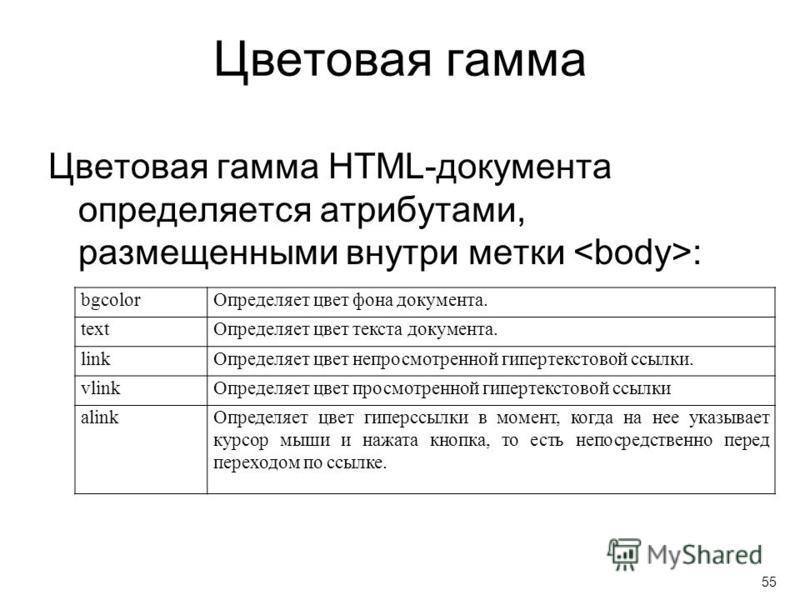 Цветовая гамма Цветовая гамма HTML-документа определяется атрибутами, размещенными внутри метки : 55 bgcolor Определяет цвет фона документа. text Определяет цвет текста документа. link Определяет цвет непросмотренной гипертекстовой ссылки. vlink Опре