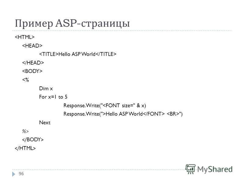 Пример ASP- страницы Hello ASP World <% Dim x For x=1 to 5 Response.Write(<FONT size= & x) Response.Write(>Hello ASP World ) Next %> 96