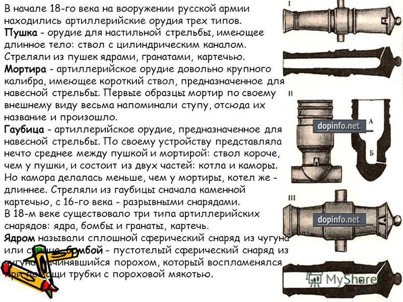 В начале 18-го века на вооружении русской армии находились артиллерийские орудия трех типов. Пушка - орудие для настильной стрельбы, имеющее длинное тело: ствол с цилиндрическим каналом. Стреляли из пушек ядрами, гранатами, картечью. Мортира - артилл