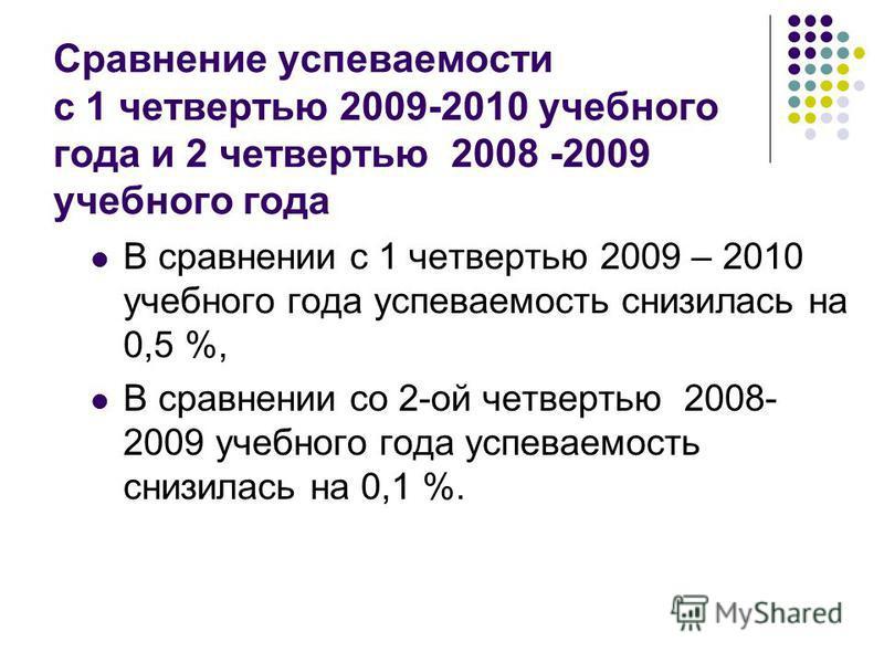 Сравнение успеваемости с 1 четвертью 2009-2010 учебного года и 2 четвертью 2008 -2009 учебного года В сравнении с 1 четвертью 2009 – 2010 учебного года успеваемость снизилась на 0,5 %, В сравнении со 2-ой четвертью 2008- 2009 учебного года успеваемос