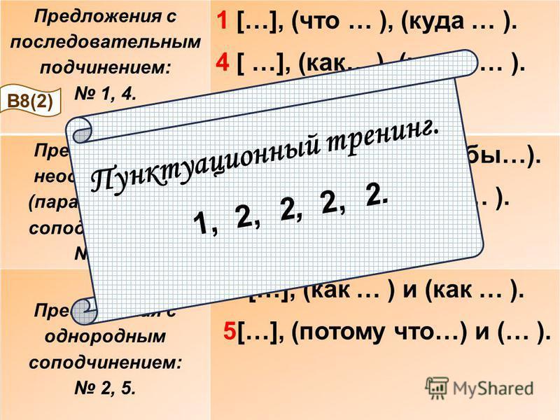 Предложения с последовательным подчинением : 1, 4. 1 […], ( что … ), ( куда … ). 4 [ …], ( как … ), ( когда … ). Предложения с неоднородным ( параллельным ) соподчинением : 3, 6. 3 ( Когда …), […], ( чтобы …). 6 ( Если …), […], ( что … ). Предложения