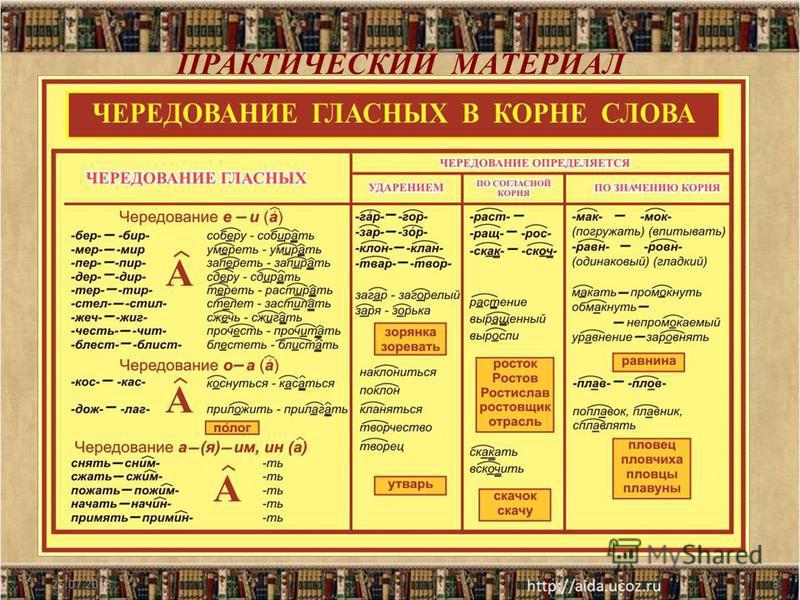 ПРАКТИЧЕСКИЙ МАТЕРИАЛ 25.07.20158