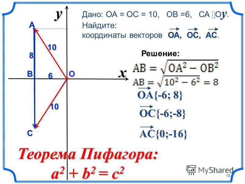 y О1010 6 x y Дано: ОА = ОС = 10, ОВ =6, СА О y. Найдите: ОА, ОС, АС координаты векторов ОА, ОС, АС.А В С 8 OA{-6; 8} OC{-6;-8} AC{0;-16} 18 Решение: Теорема Пифагора: a 2 + b 2 = c 2