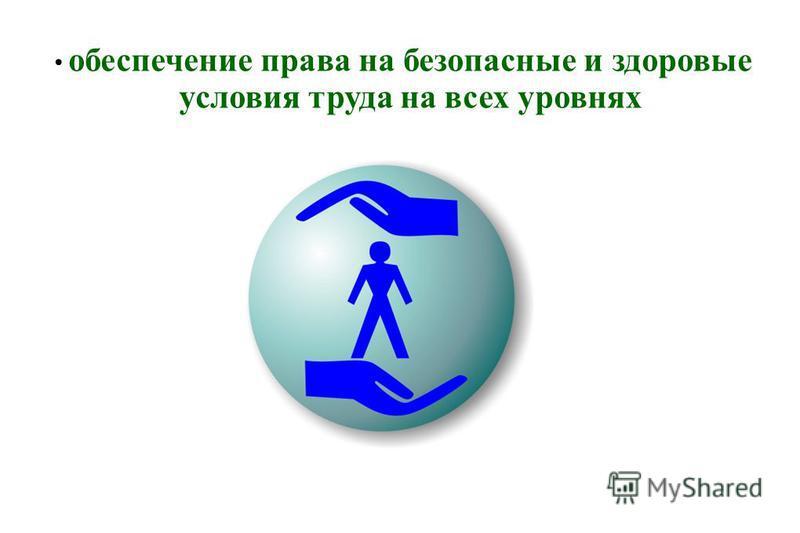 обеспечение права на безопасные и здоровые условия труда на всех уровнях