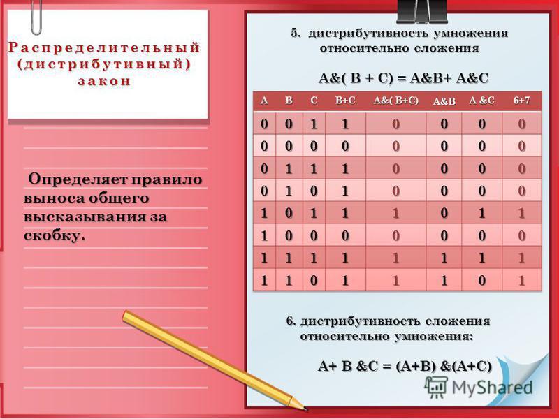 Распределительный (дистрибутивный) закон 5. дистрибутивность умножения относительно сложения A&( B + C) = A&B+ A&C A&( B + C) = A&B+ A&C 6. дистрибутивность сложения относительно умножения: 6. дистрибутивность сложения относительно умножения: A+ B &C