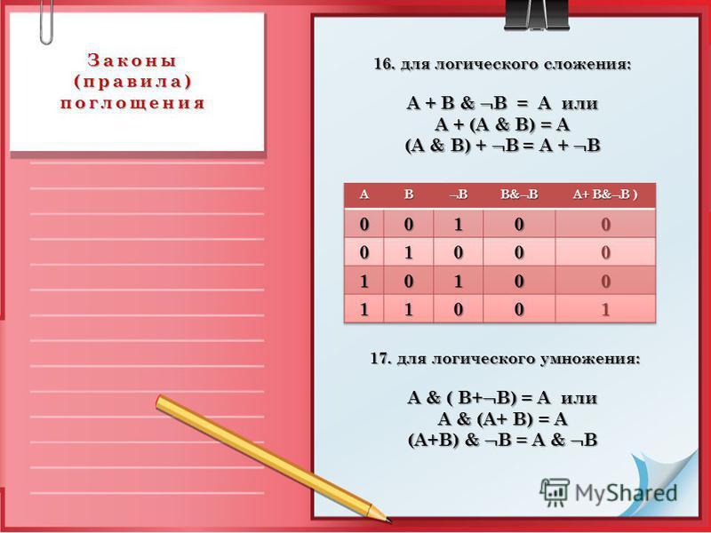 Законы (правила) поглощения 16. для логического сложения: A + B & B = A или A + (A & B) = A (A & B) + B = A + B 17. для логического умножения: 17. для логического умножения: A & ( B+ B) = A или A & (A+ B) = A (A+B) & B = A & B