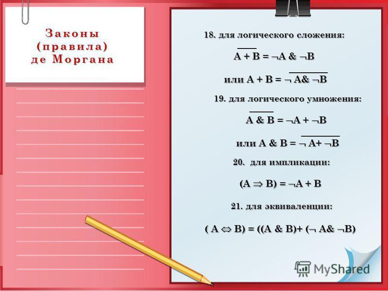 Законы (правила) де Моргана 18. для логического сложения: A + B = A & B или A + B = A& B или A + B = A& B 19. для логического умножения: 19. для логического умножения: A & B = A + B или A & B = A+ B или A & B = A+ B ____ ________ _____ ________ 20. д