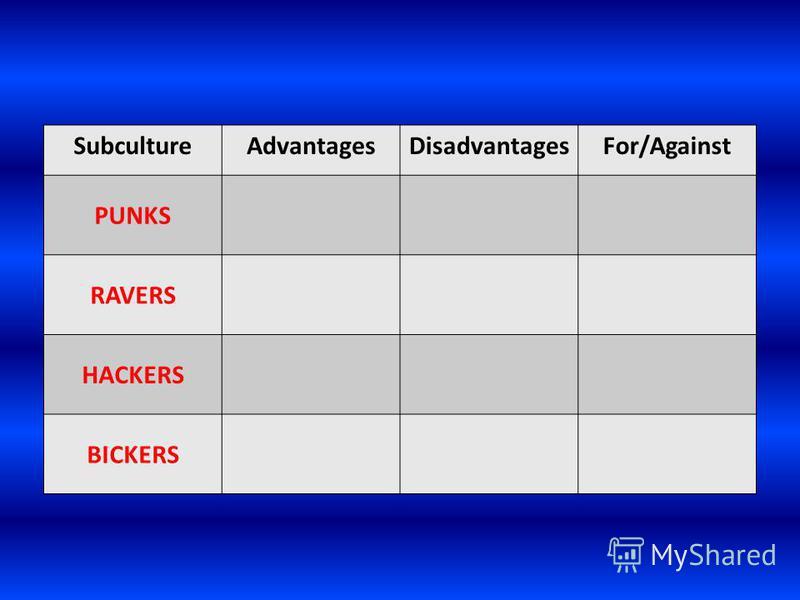 SubcultureAdvantagesDisadvantagesFor/Against PUNKS RAVERS HACKERS BICKERS