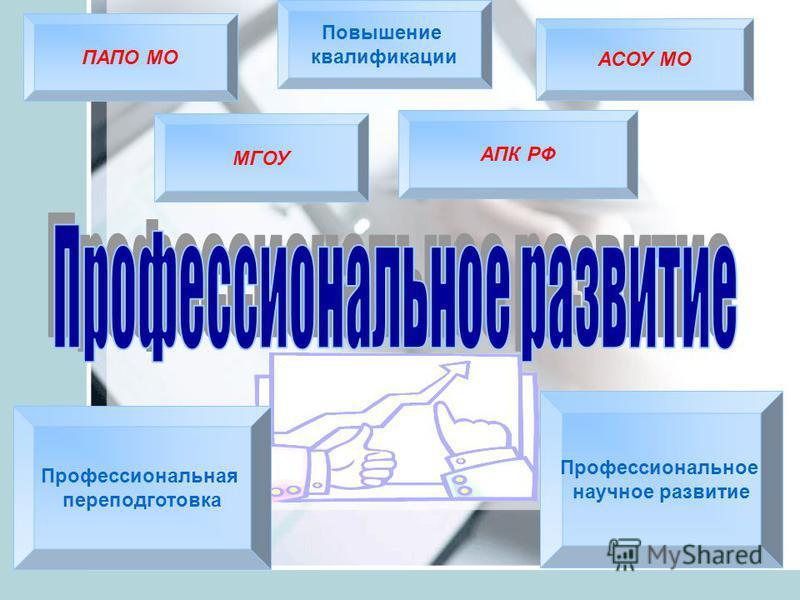 ПАПО МО МГОУ Профессиональная переподготовка Повышение квалификации Профессиональное научное развитие АСОУ МО АПК РФ