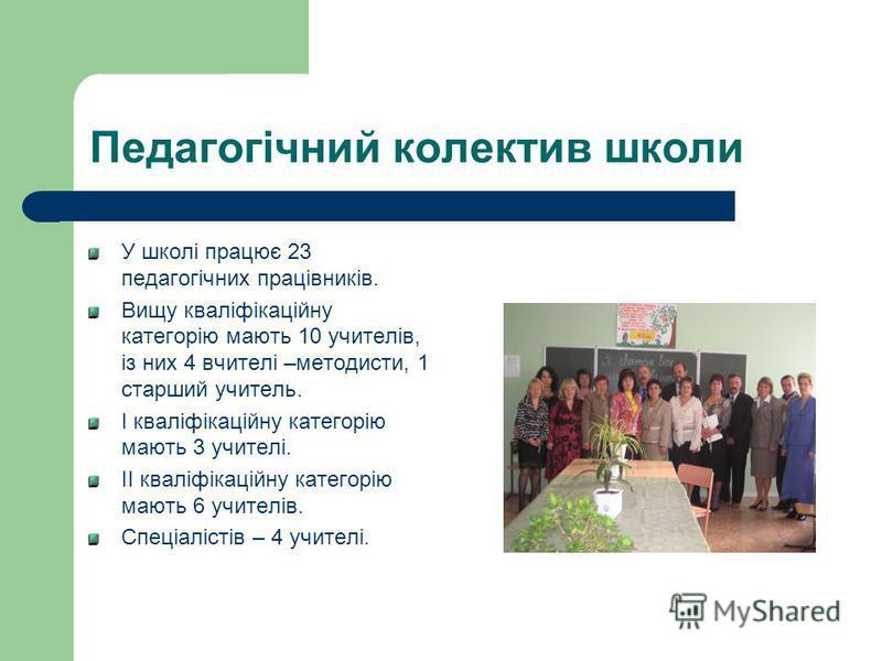 Педагогічний колектив школи У школі працює 23 педагогічних працівників. Вищу кваліфікаційну категорію мають 10 учителів, із них 4 вчителі –методисти, 1 старший учитель. І кваліфікаційну категорію мають 3 учителі. ІІ кваліфікаційну категорію мають 6 у
