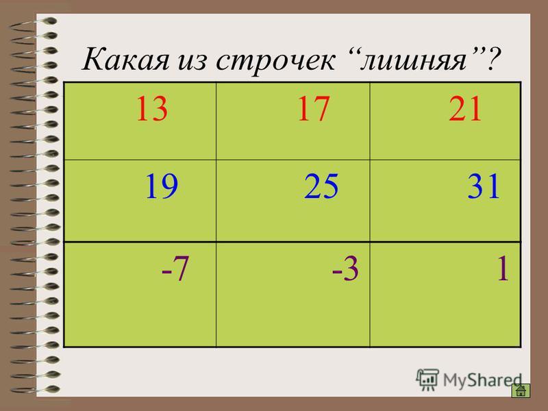 Какая из строчек лишняя? 13 17 21 19 25 31 -7 -3 1