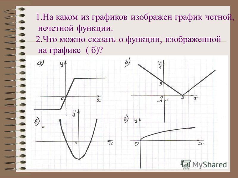 1. На каком из графиков изображен график четной, нечетной функции. 2. Что можно сказать о функции, изображенной на графике ( б)?