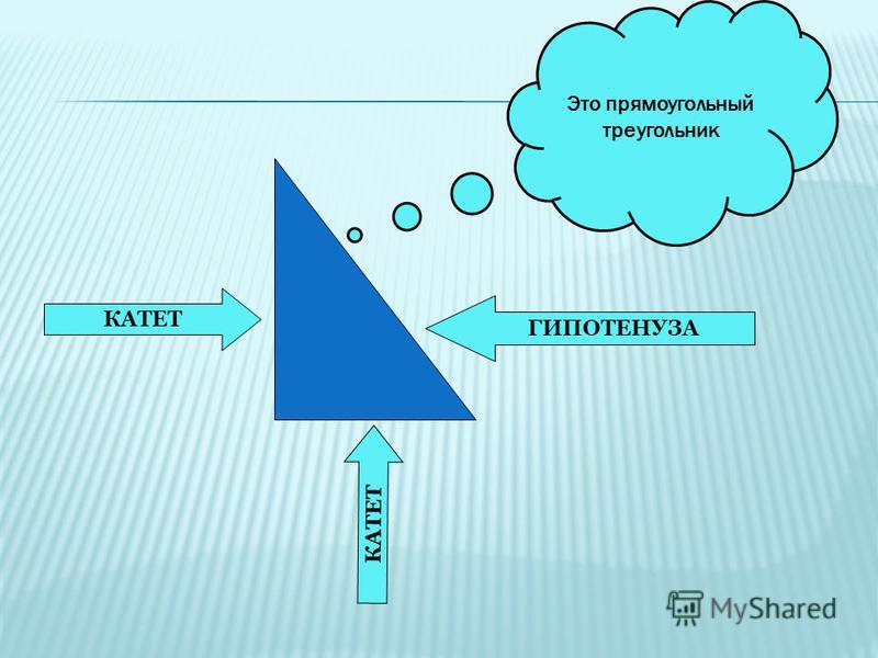 Это прямоугольный треугольник ГИПОТЕНУЗА КАТЕТ