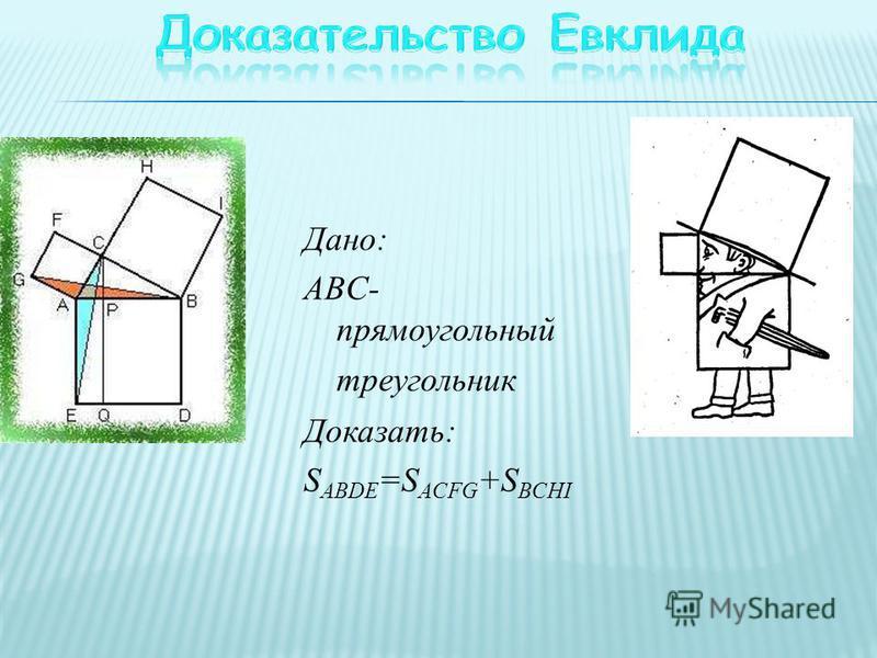 Дано: ABC- прямоугольный треугольник Доказать: S ABDE =S ACFG +S BCHI