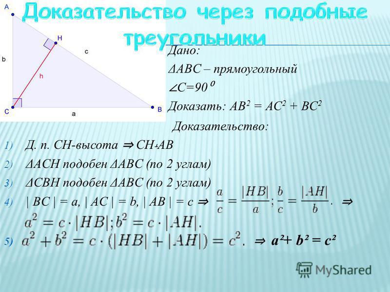 Дано: ΔABC – прямоугольный С=90 Доказать: АВ 2 = АС 2 + ВС 2 Доказательство: 1) Д. п. CH-высота СН ˔ АВ 2) ΔACH подобен ΔABC (по 2 углам) 3) ΔCBH подобен ΔABC (по 2 углам) 4) | BC | = a, | AC | = b, | AB | = c 5) a²+ b² = c²